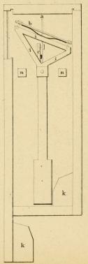 Fig. II.