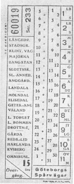 Kvitto och övergångsbiljett 1928 (typen infördes fr. o. m. 1921)