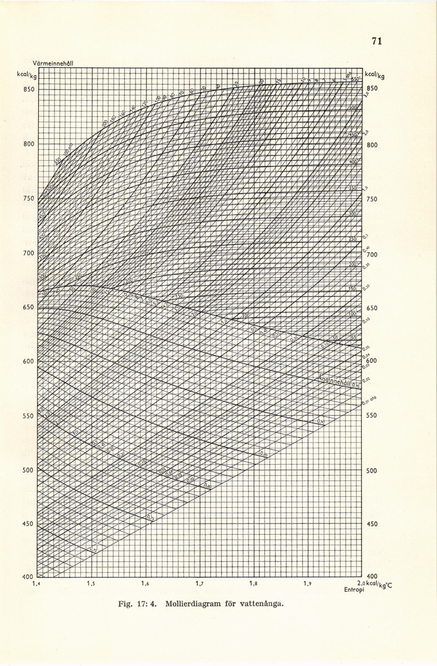 71 handbok fr driftpersonal vid statens kraftverk 3 full resolution jpeg pooptronica Image collections