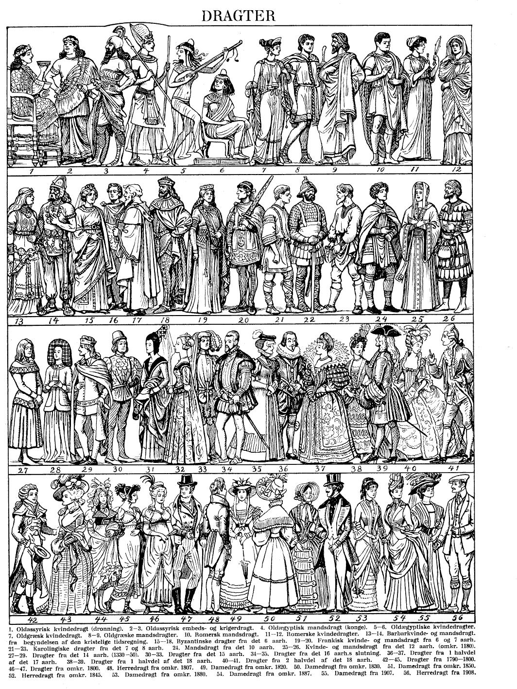 romersk mandsdragt