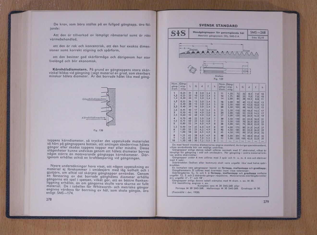 278 279 (Karlebo handbok 1 upplagan, 1936)