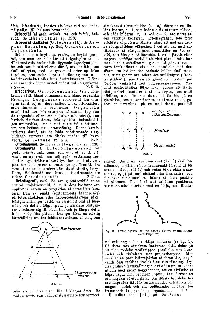 Ортодиаграф