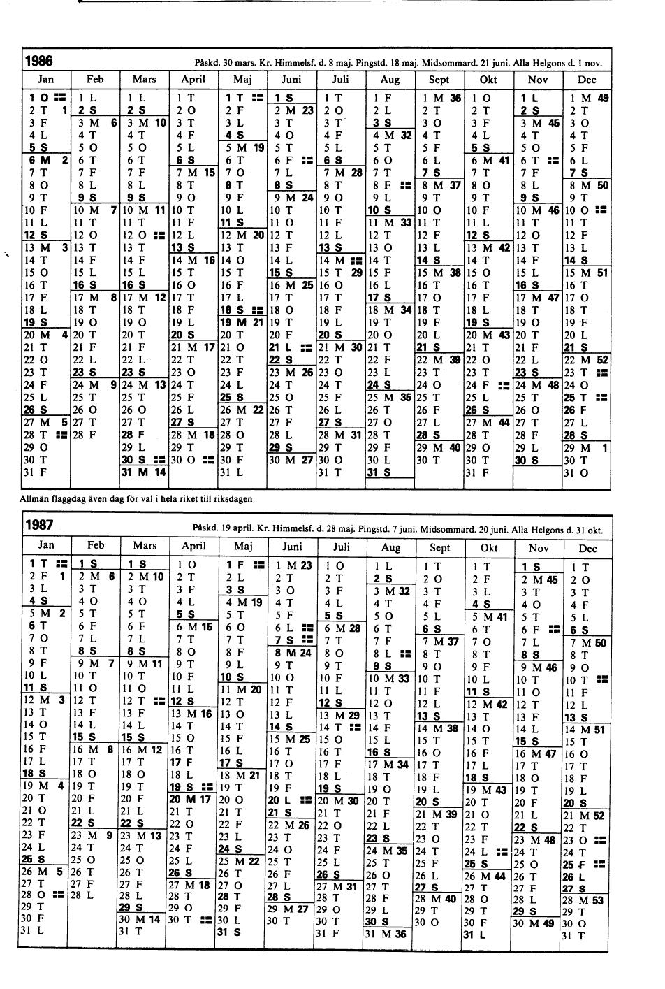 Kalender Sveriges Statskalender 1984