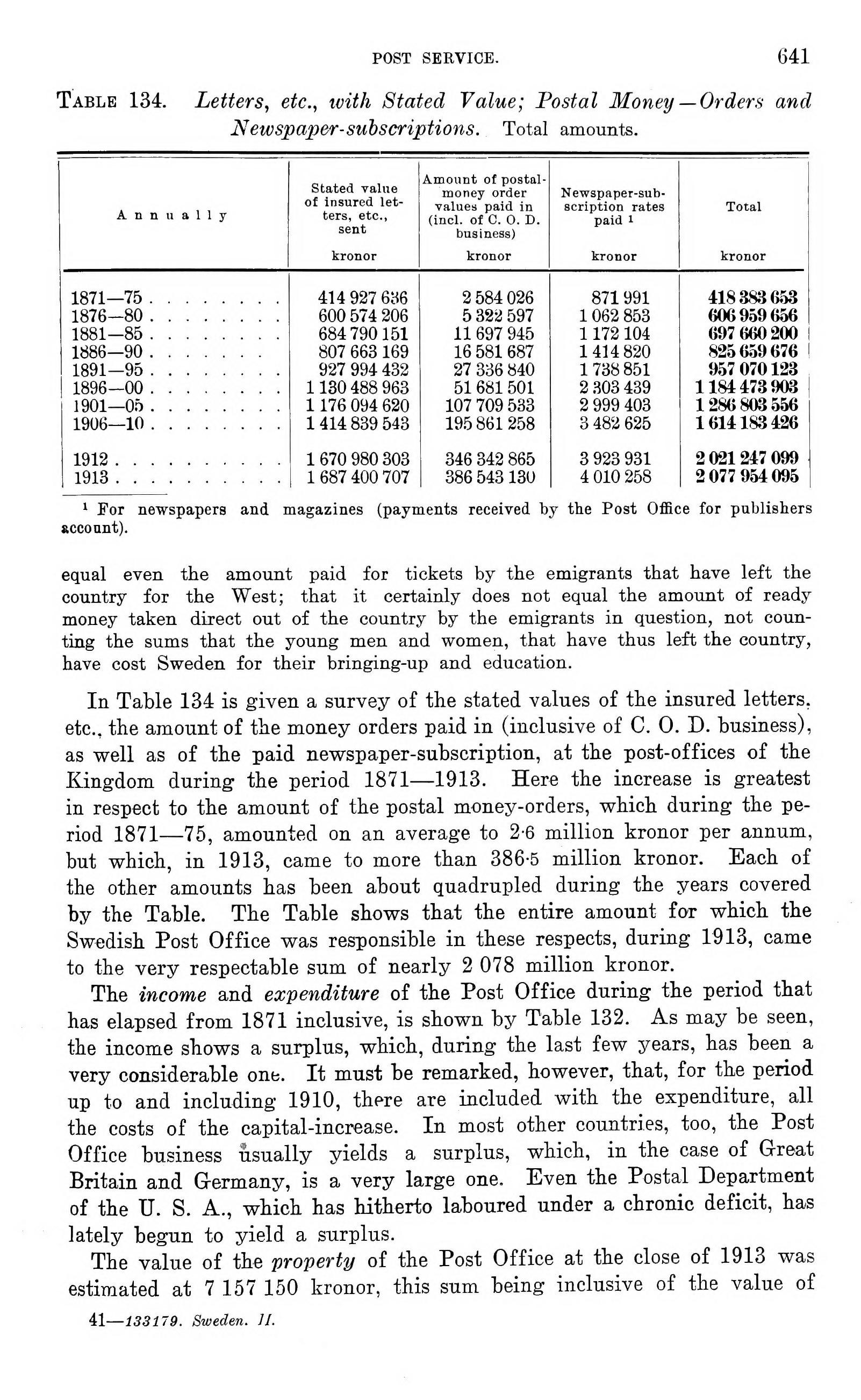 Mode | Sida 322 av 346 | Dopest