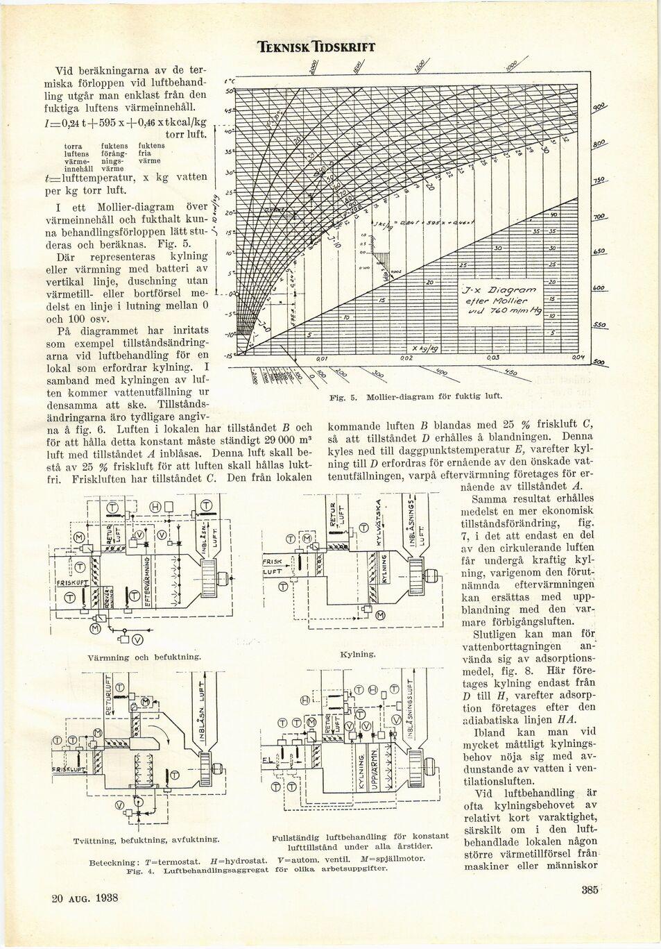 Mollier diagram ammonia 28 images steam mollier diagram mollier pooptronica