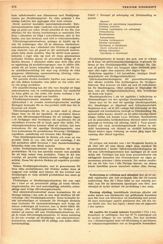 51c20e0add24 978 (Teknisk Tidskrift / Årgång 84. 1954)