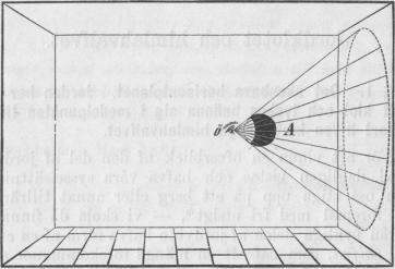 <bBild 1. — Visar, huru ögats ö synområde begränsas af ett klot A.<b