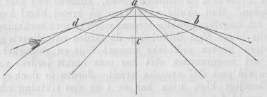<bBild 2. — Synområdet från a bestämmes af den koniska ytan a b c d.<bb c d är synkretsen.  Ett fartyg närmar sig.<b