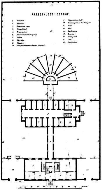 <b1. Vestibul<b2. Förmak<b3. Domarens rum<b4. Tingslokal<b5. Trappgång<b6. Kommunickationsgång<b7. Celler<b8. Korridor<b9. Utgång<b10. Fängelseföreståndarens bostad<b11. Observationshall<b12. Spatsergårdar för fångar<b13. Gård<b14. Mur<b15. Trädstaket<b16. Latrin<b17. Trädgård<b18. Tak<b19. Jernstaket<b