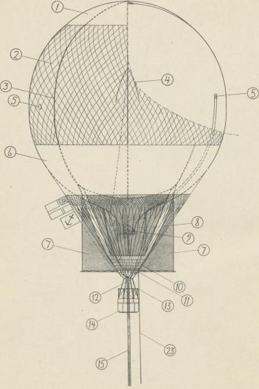 Andrées polarballong.<b<bSammanställd på grundval av Andrées teckningar och beskrivningar.<bI detaljritningen av gondolen är vänstra delen sedd i genomskärning.