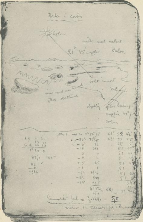 Strindbergs teckning i sin observationsbok av halon över snön.