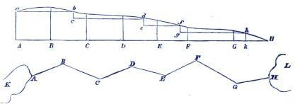 Fig. 37.<a href=