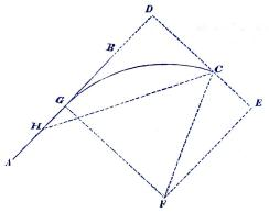 Fig. 63.