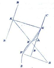 Fig. 66.