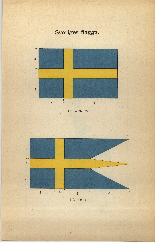 svenska lag