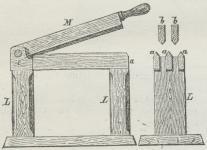 Fig. 4. Brage, set fra Siden og forfra.