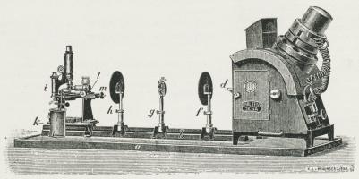 Fig. 12. Ultramikroskop efter Siedentopf og Zsigmondy.