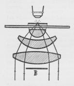 Fig. 13. Mørkegrundsbelysning<bved Immersionskondensor med<bCentralblænder.