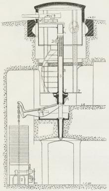 Fig. 3. Forsvindingstaarn til en 75 mm<bhurtigskydende Kanon.