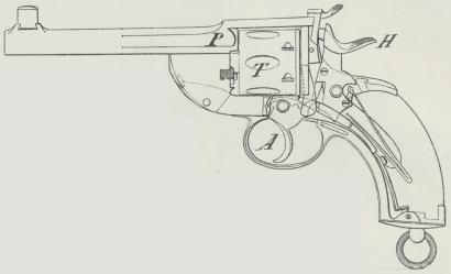 Fig. 1. Revolver.