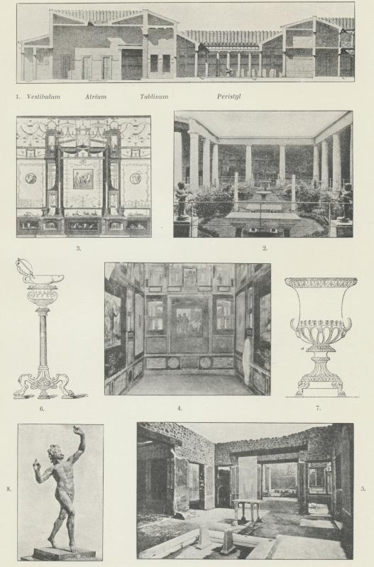 1. Vestibulum Atrium Tablinum Peristyl