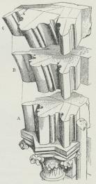 Fig. 2. Gotisk Bue-Profil.