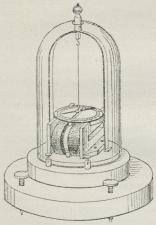 Fig. 1. Galvanometer med<bastatisk Dobbeltnaal.