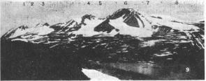 Fig. 46. Från Varto mot Akavares sydsida. 1 Västtopparna,<b2 Rakkasglaciären, 3 Dubbeltoppen, 4 Borgtoppen, 5 Borgglaciären,<b6 Stortoppen, därunder Stortoppsglaciären, 7 Sydostglaciären,<b8 Nordostglaciären, 9 Påktjåsjaure.A. H. 24 aug. 1902.
