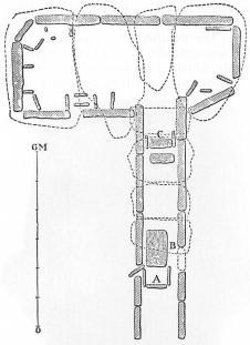 Plan av gånggriften. A den yttre tröskeln med dörrposter; B dörren; C den inre<btröskeln med dörrposter.