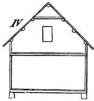 Fig. IV.